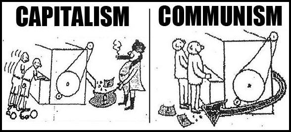 κομμουνισμός καπιταλισμός