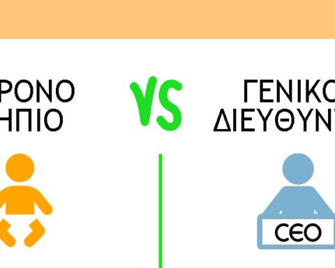 νηπιο vs CEO