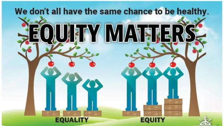 ισότητα